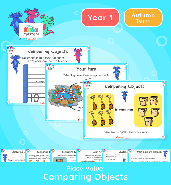 Year 1 | Comparing Objects Lesson Presentation