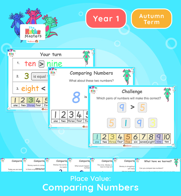 Year 1 | Comparing Numbers Lesson Presentation