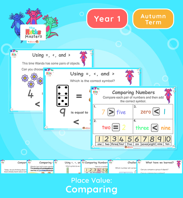 Year 1 | Comparing Activity Lesson Presentation