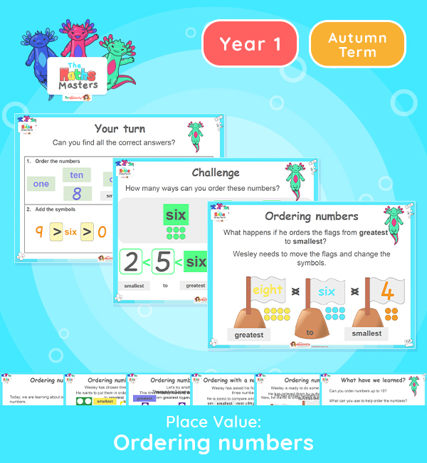 Year 1 | Ordering Numbers Lesson Presentation