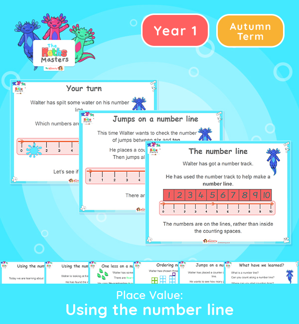 Year 1 | Using the Number Line Lesson Presentation