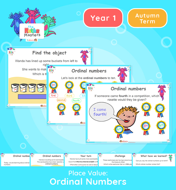 Year 1 | Addition Fact Families Lesson Presentation