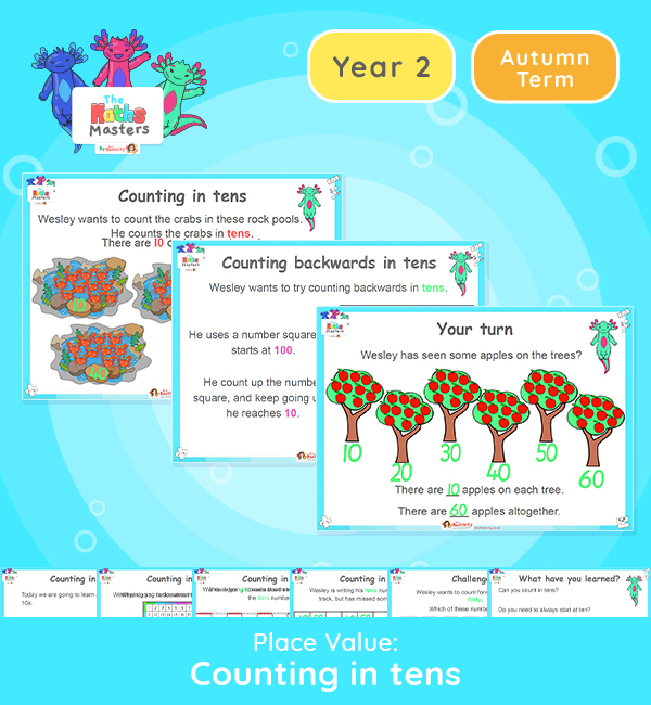 Year 2 | Counting in 10s Lesson Presentation