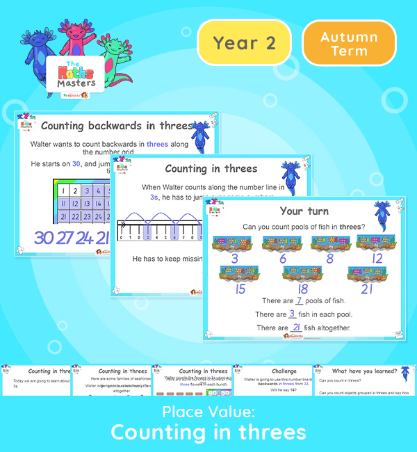 Year 2 | Counting in 3s Lesson Presentation