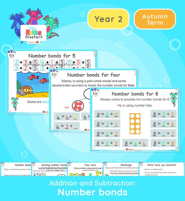 Year 2 | Number Bonds Lesson Presentation
