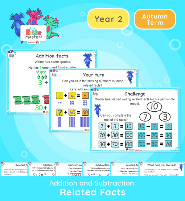 Year 2 | Related Facts Lesson Presentation