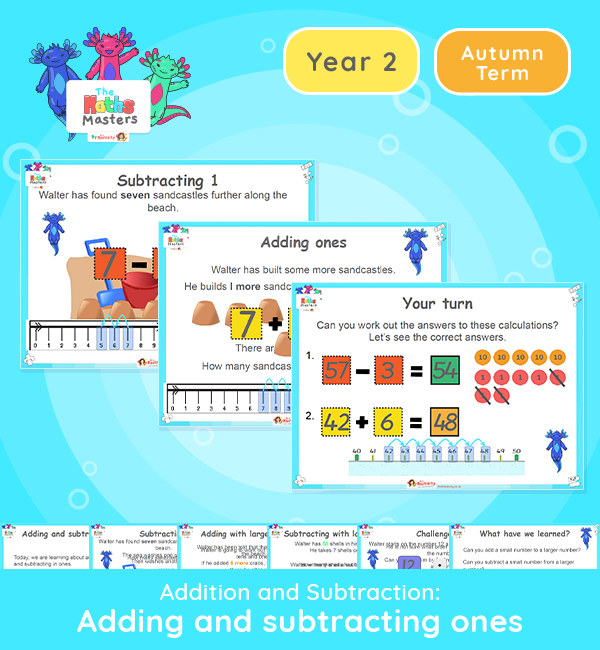 Year 2 | Adding and Subtracting 1s Lesson Presentation