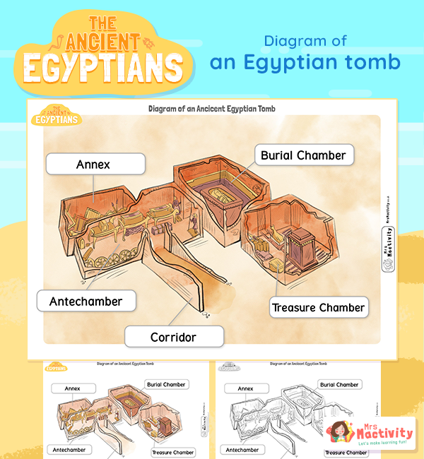 Ancient Egyptian Tomb Diagram with Labels Poster
