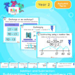 Year 2   Subtracting 2 Two-Digit Numbers Part 2 Lesson Presentation